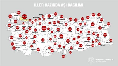Sağlık Bakanı Koca açıkladı! Türkiye'de kaç kişiye aşı yapıldı?