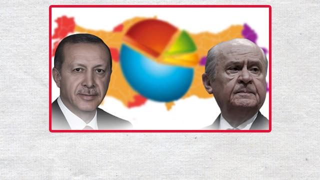 AK Partili Özhaseki açıkladı! Cumhur İttifakı genişliyor