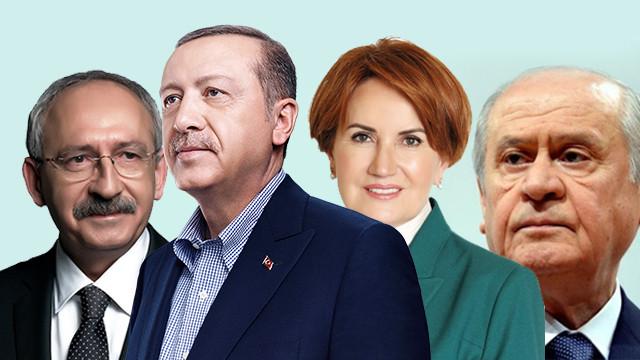 Liderlerden 19 Mayıs mesajları!