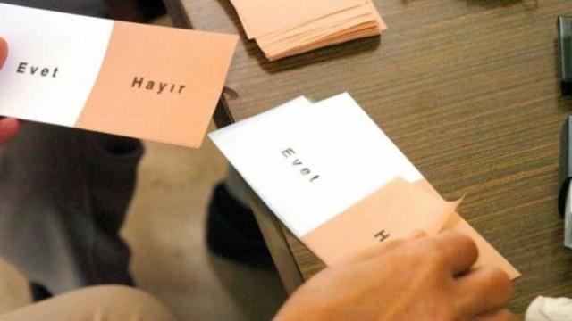 M kerrer imza ne demek muharrem nce m kerrer oy iddias for Divan ne demek