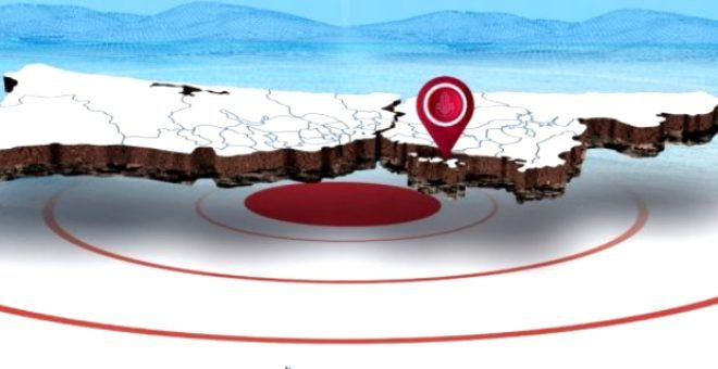 Olası İstanbul depreminde kaç kişi ölecek? Olası deprem kayıp tahminleri kitapçığı yayınlandı! - Sayfa 1